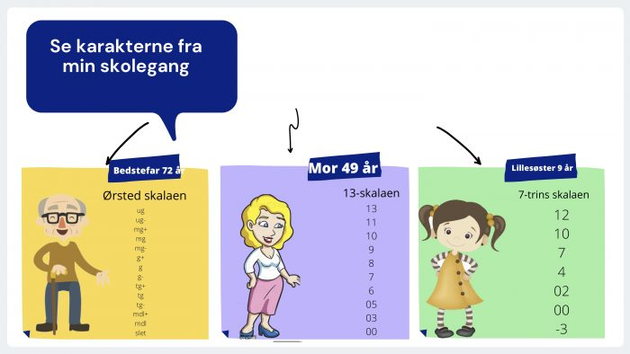 Snart slut med 7 og 12? Ekspertgruppe anbefaler ny karakterskala